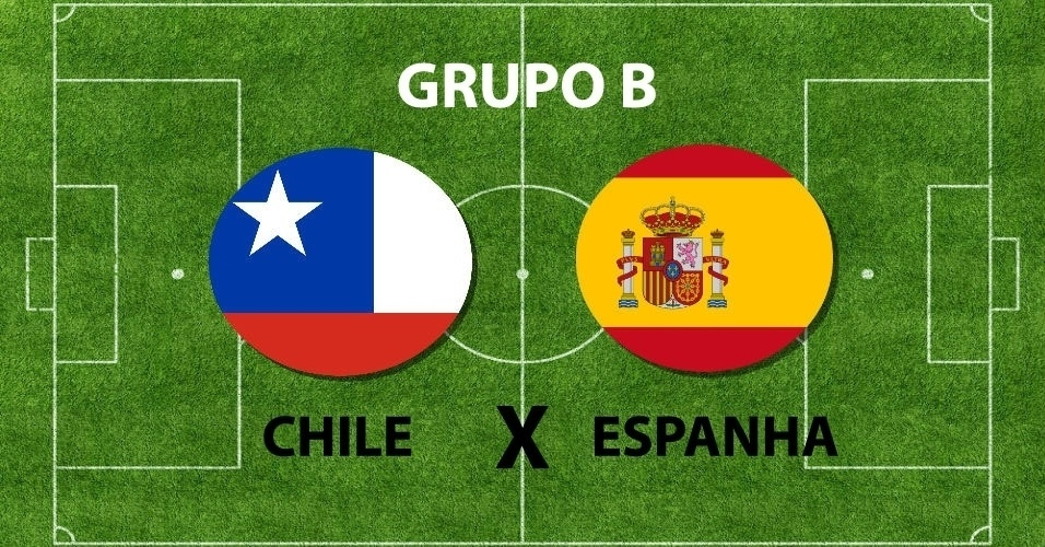 grupo-b-chile-espanha